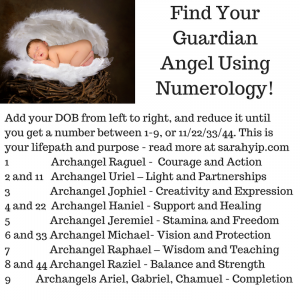 Find Your Guardian Angel Using Numerology – It's All In Your Date of